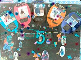 Детский праздник сценарий день рождения дома 12 лет детский праздник заказать